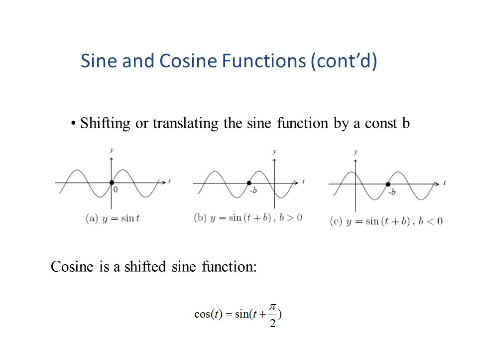 Sine and Cosine Functions (cont'd) Cosine is a shifted sine function: Shifting or translating the sine function by a const b
