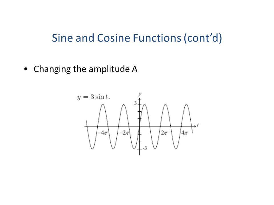 Sine and Cosine Functions (cont'd) Changing the amplitude A