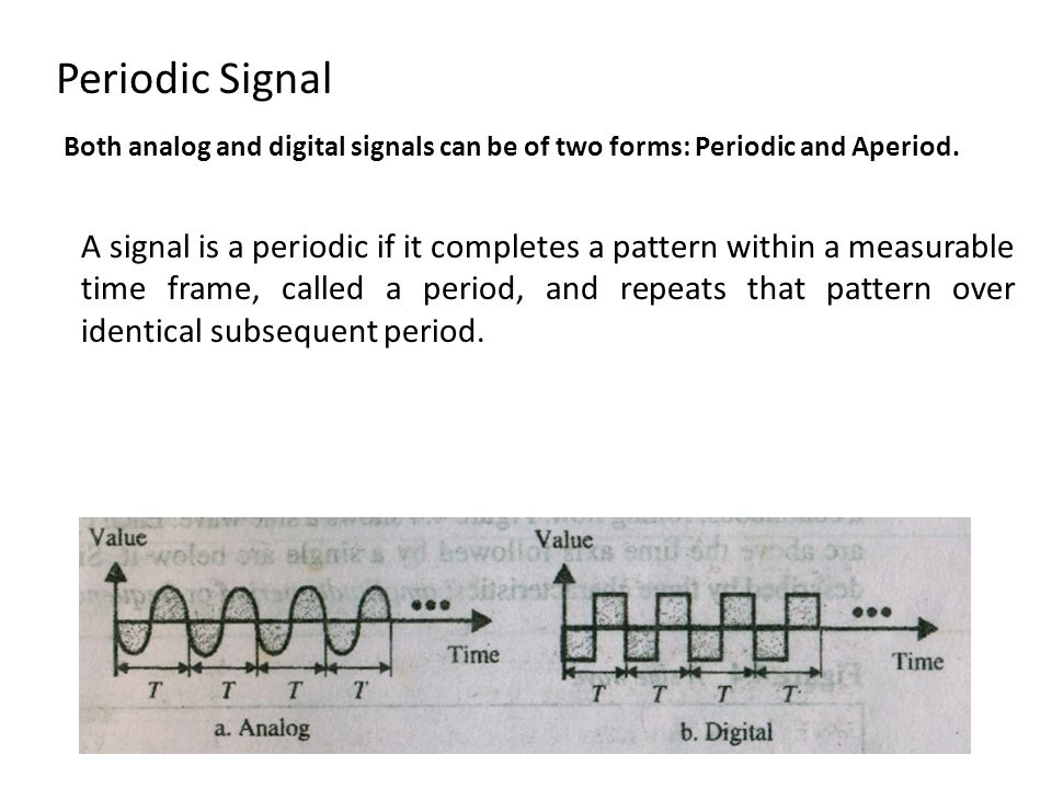Periodic Signal Both analog and digital signals can be of two forms: Periodic and Aperiod.