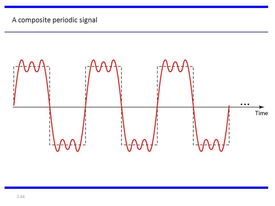 3.44 A composite periodic signal