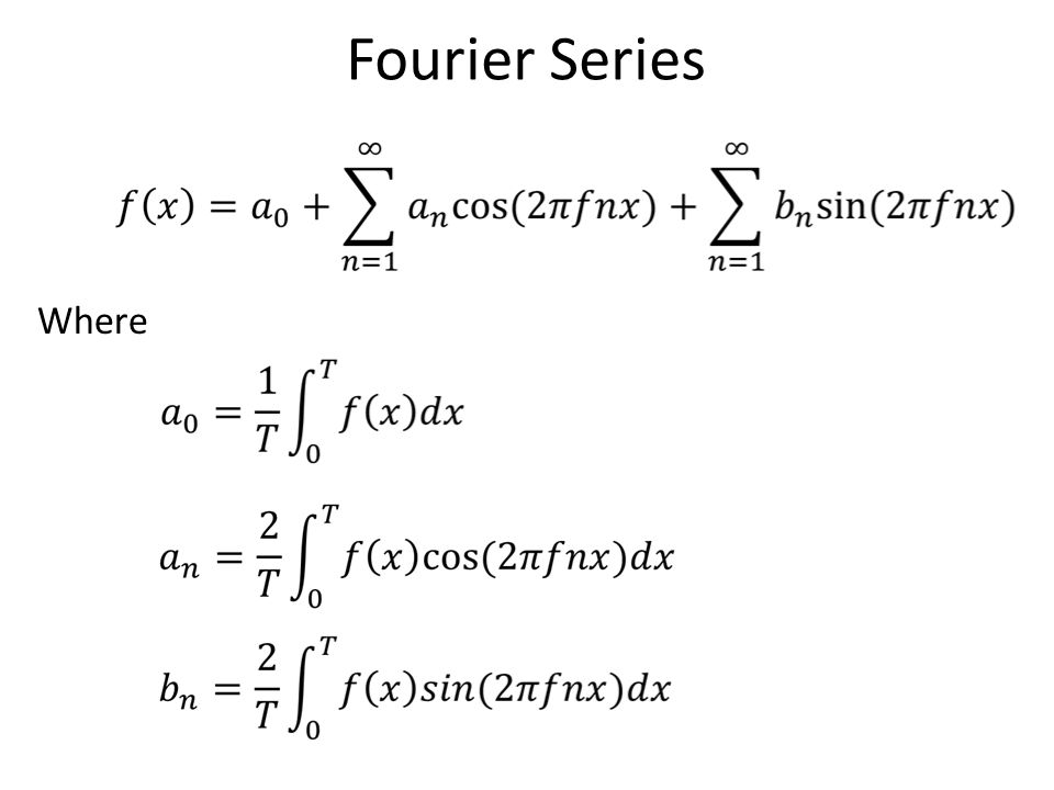 Where Fourier Series