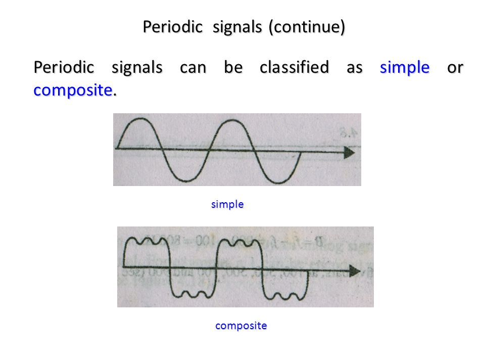 Periodic signals can be classified as simple or composite.