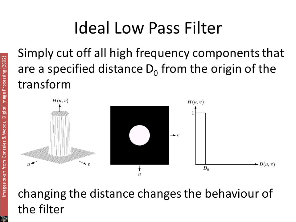 Ideal Low Pass Filter Simply cut off all high frequency components that are a specified distance D 0 from the origin of the transform changing the distance changes the behaviour of the filter Images taken from Gonzalez & Woods, Digital Image Processing (2002)