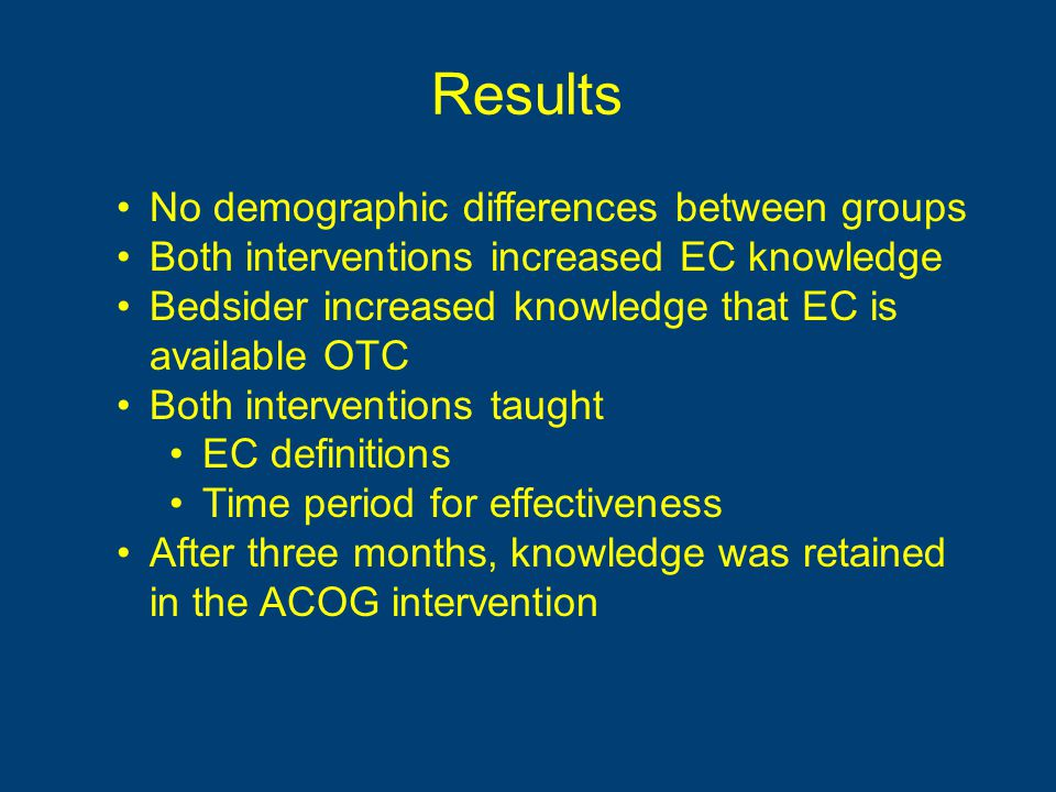 Results No demographic differences between groups Both interventions increased EC knowledge Bedsider increased knowledge that EC is available OTC Both interventions taught EC definitions Time period for effectiveness After three months, knowledge was retained in the ACOG intervention
