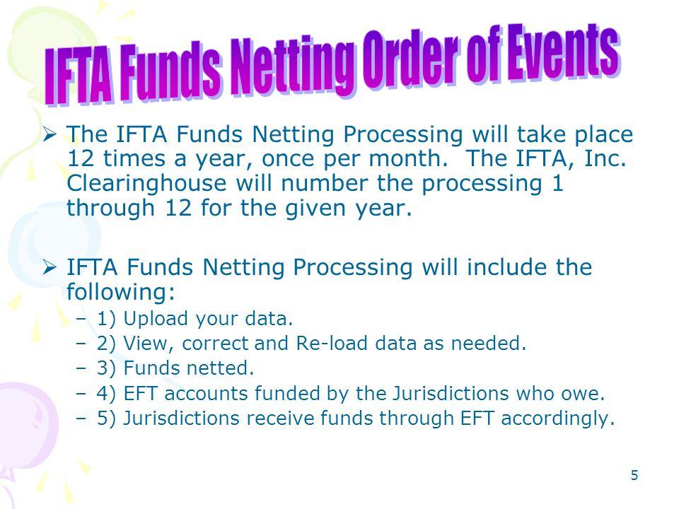 4  The IFTA, Inc.