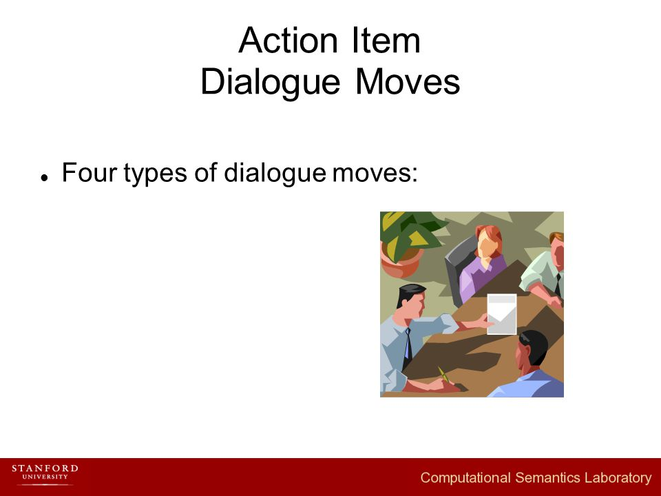 Action Item Dialogue Moves Four types of dialogue moves: