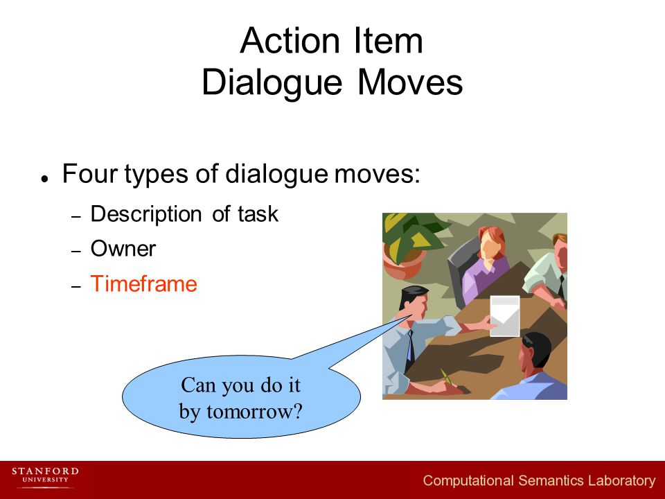 Action Item Dialogue Moves Four types of dialogue moves: – Description of task – Owner – Timeframe Can you do it by tomorrow