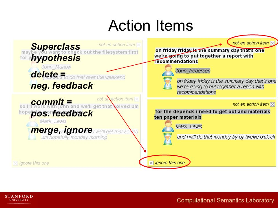 Action Items Superclass hypothesis delete = neg. feedback commit = pos. feedback merge, ignore
