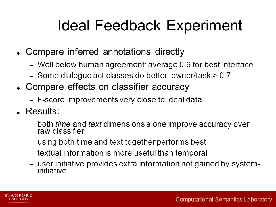 Ideal Feedback Experiment Compare inferred annotations directly – Well below human agreement: average 0.6 for best interface – Some dialogue act classes do better: owner/task > 0.7 Compare effects on classifier accuracy – F-score improvements very close to ideal data Results: – both time and text dimensions alone improve accuracy over raw classifier – using both time and text together performs best – textual information is more useful than temporal – user initiative provides extra information not gained by system- initiative