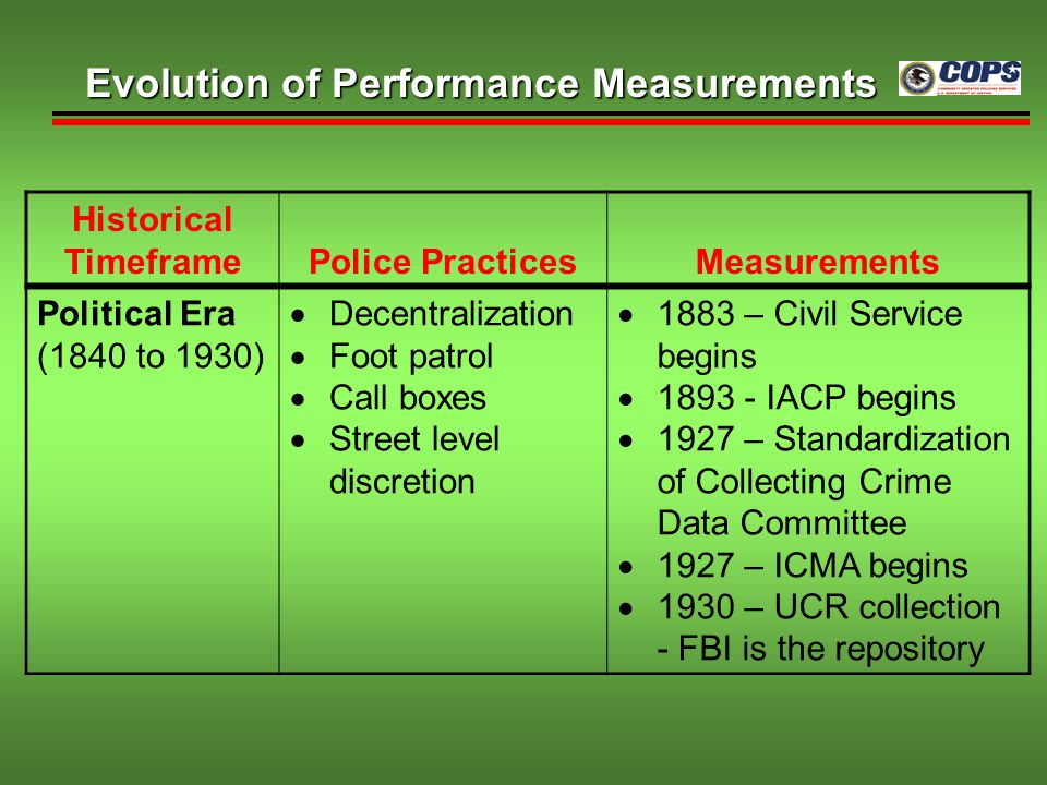 Historical TimeframePolice PracticesMeasurements Political Era (1840 to 1930)  Decentralization  Foot patrol  Call boxes  Street level discretion