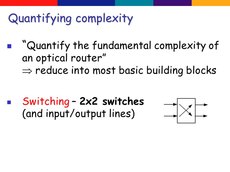 Quantifying complexity Quantify the fundamental complexity of an optical router  reduce into most basic building blocks Switching – 2x2 switches (and input/output lines)