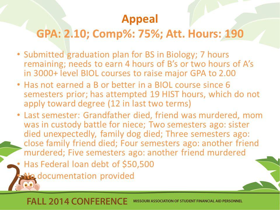 Appeal GPA: 2.10; Comp%: 75%; Att.