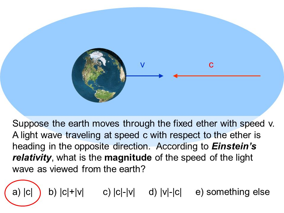 Suppose the earth moves through the fixed ether with speed v.