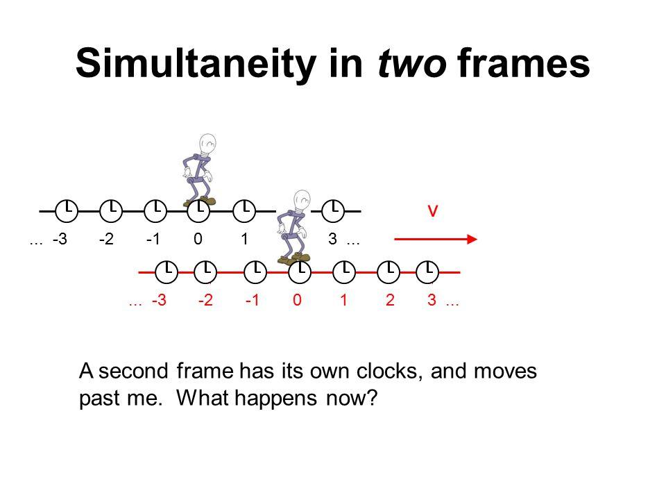 Simultaneity in two frames... -3 -2 -1 0 1 2 3...