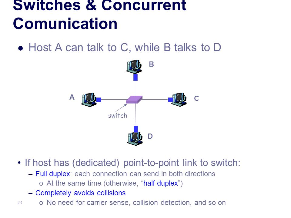 23 Switches & Concurrent Comunication Host A can talk to C, while B talks to D switch A B C D If host has (dedicated) point-to-point link to switch: –Full duplex: each connection can send in both directions oAt the same time (otherwise, half duplex ) –Completely avoids collisions oNo need for carrier sense, collision detection, and so on