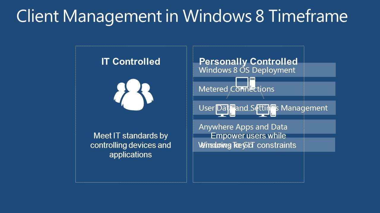 Management Service Traditional ModelUser Centric Model