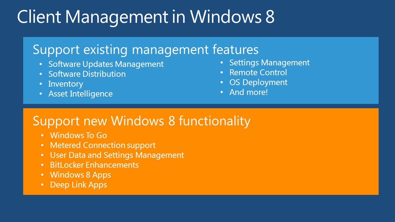 Windows RT deviceWindows 8 (x86) Windows Store Self-Service Portal (SSP) FIREWALL IT Side- loading
