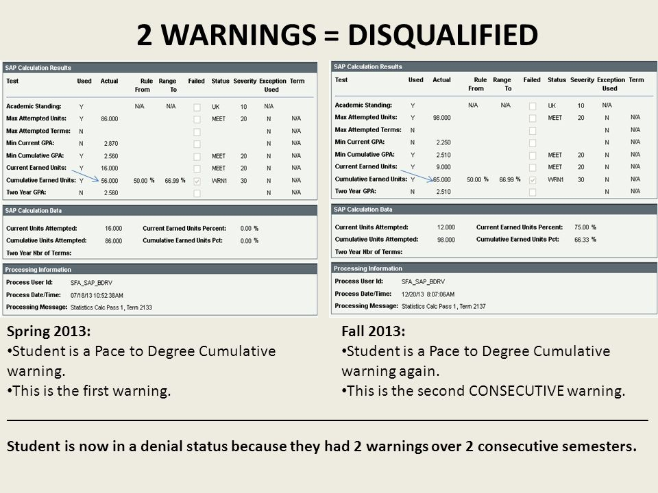 2 WARNINGS = DISQUALIFIED Spring 2013: Student is a Pace to Degree Cumulative warning. This is the first warning. Fall 2013: Student is a Pace to Degr