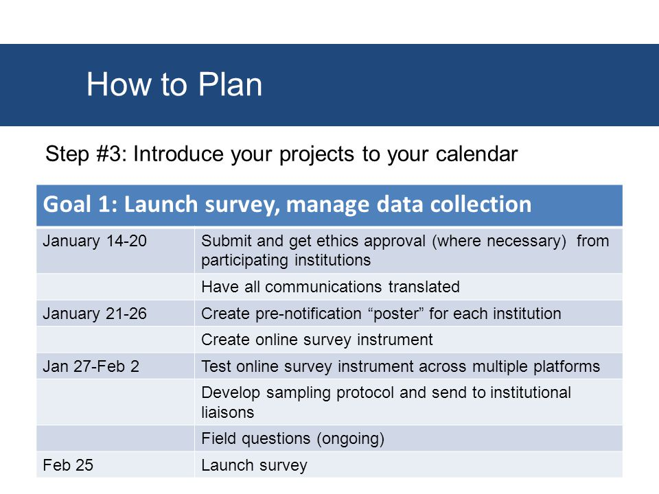Step #3: Introduce your projects to your calendar How to Plan Goal 1: Launch survey, manage data collection January 14-20Submit and get ethics approval (where necessary) from participating institutions Have all communications translated January 21-26Create pre-notification poster for each institution Create online survey instrument Jan 27-Feb 2Test online survey instrument across multiple platforms Develop sampling protocol and send to institutional liaisons Field questions (ongoing) Feb 25Launch survey