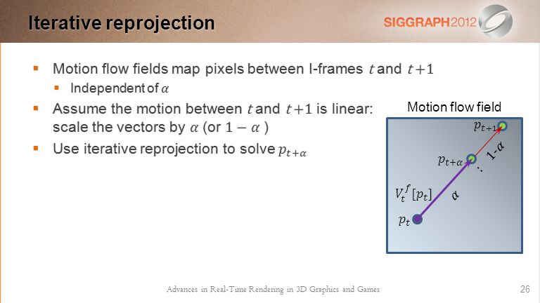 Advances in Real-Time Rendering in 3D Graphics and Games 26 Iterative reprojection Motion flow field α : 1-α