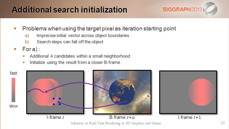  Problems when using the target pixel as iteration starting point a)Imprecise initial vector across object boundaries b)Search steps can fall off the object  For a) :  Additional 4 candidates within a small neighborhood  Initialize using the result from a closer B-frame Advances in Real-Time Rendering in 3D Graphics and Games 31 Additional search initialization I-frame t B-frame t +α I-frame t +1 fast slow ●●