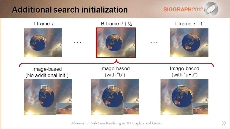 Advances in Real-Time Rendering in 3D Graphics and Games 33 Additional search initialization I-frame t I-frame t +1 B-frame t +½ Image-based (No additional init.) Image-based (with b ) Image-based (with a+b ) ……