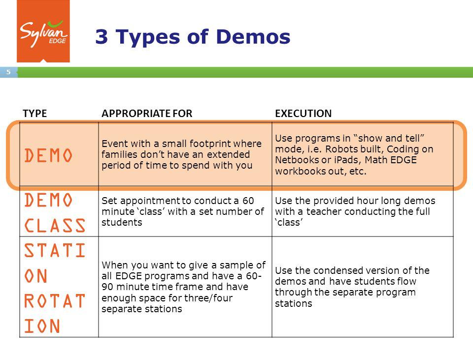 16 Demo Resources 4imprint MARC EMMA Demo Guides Teacher instructions