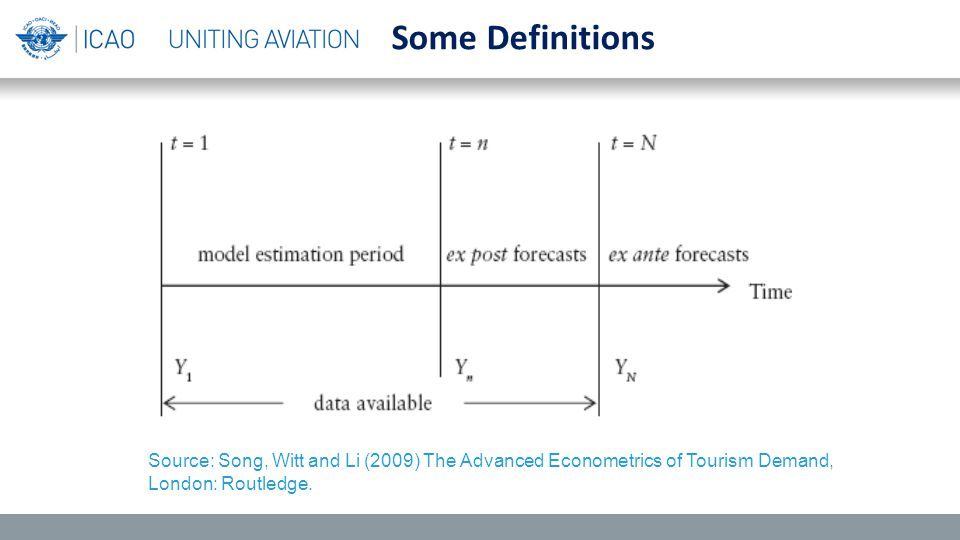 Some Definitions Source: Song, Witt and Li (2009) The Advanced Econometrics of Tourism Demand, London: Routledge.