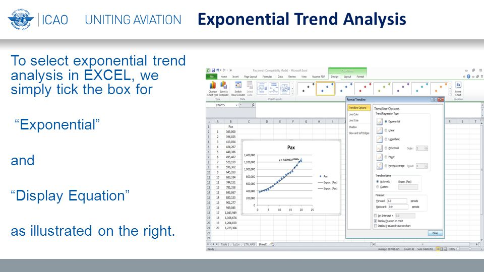 To select exponential trend analysis in EXCEL, we simply tick the box for Exponential and Display Equation as illustrated on the right.