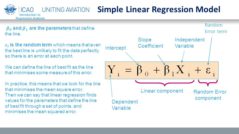 Linear component intercept Slope Coefficient Random Error term Dependent Variable Independent Variable Random Error component Introduction to Regression Analysis Simple Linear Regression Model