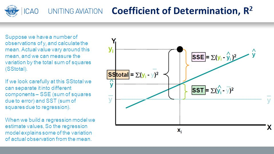 Suppose we have a number of observations of y i and calculate the mean.