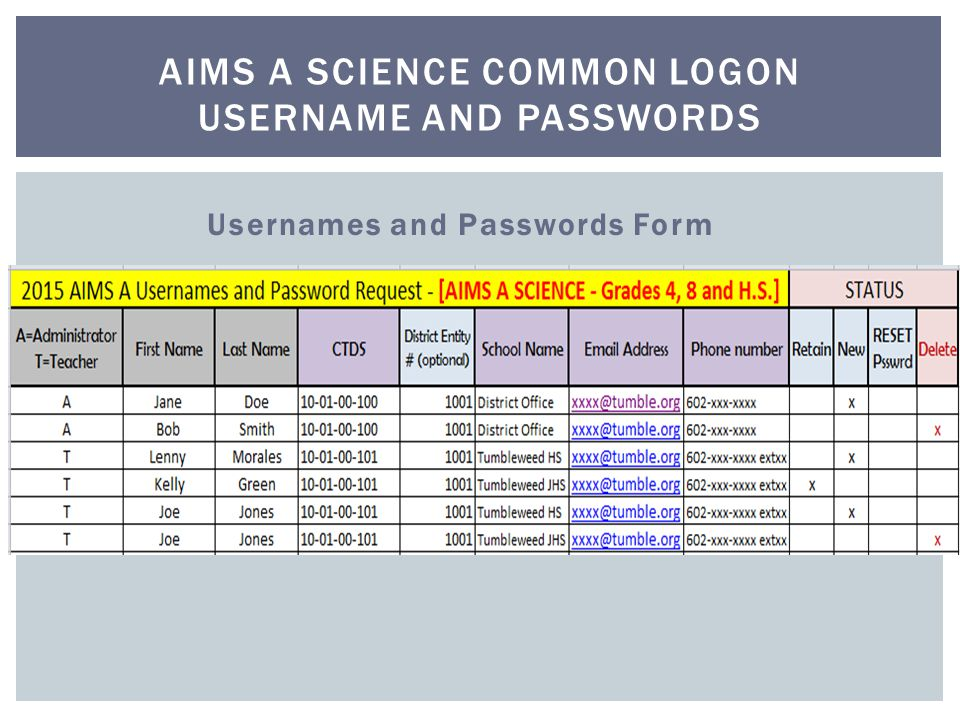 Usernames and Passwords Form AIMS A SCIENCE COMMON LOGON USERNAME AND PASSWORDS