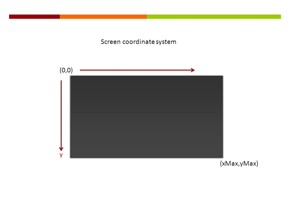 (xMax,yMax) (0,0) y Screen coordinate system