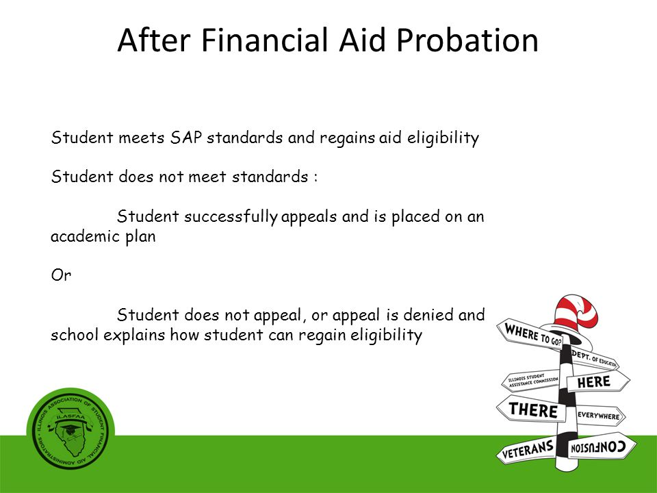 Student meets SAP standards and regains aid eligibility Student does not meet standards : Student successfully appeals and is placed on an academic plan Or Student does not appeal, or appeal is denied and school explains how student can regain eligibility After Financial Aid Probation