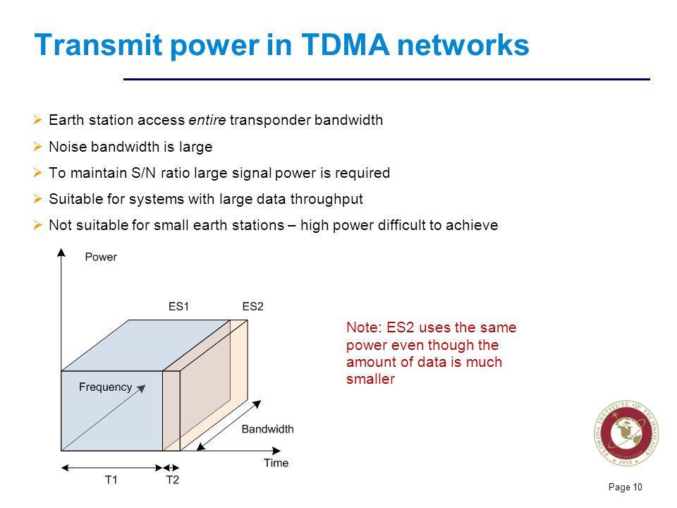 Florida Institute of technologies Transmit power in TDMA networks  Earth station access entire transponder bandwidth  Noise bandwidth is large  To maintain S/N ratio large signal power is required  Suitable for systems with large data throughput  Not suitable for small earth stations – high power difficult to achieve Page 10 Note: ES2 uses the same power even though the amount of data is much smaller