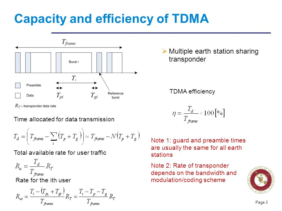 Florida Institute of technologies Capacity and efficiency of TDMA  Multiple earth station sharing transponder Page 3 Time allocated for data transmission Total available rate for user traffic Rate for the ith user TDMA efficiency Note 1: guard and preamble times are usually the same for all earth stations Note 2: Rate of transponder depends on the bandwidth and modulation/coding scheme
