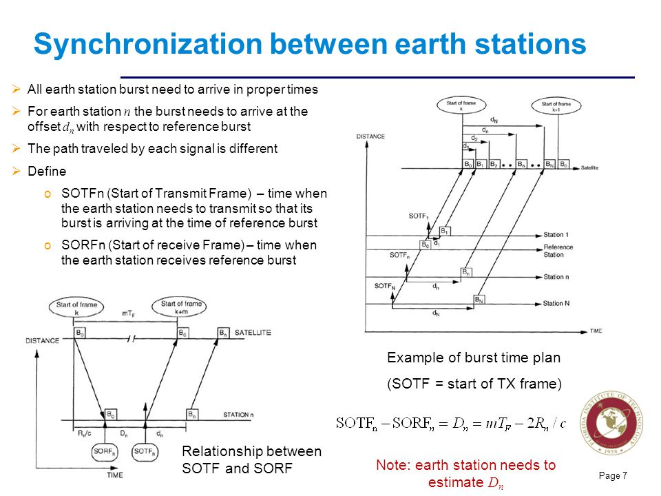 Florida Institute of technologies Synchronization between earth stations  All earth station burst need to arrive in proper times  For earth station n the burst needs to arrive at the offset d n with respect to reference burst  The path traveled by each signal is different  Define oSOTFn (Start of Transmit Frame) – time when the earth station needs to transmit so that its burst is arriving at the time of reference burst oSORFn (Start of receive Frame) – time when the earth station receives reference burst Page 7 Example of burst time plan (SOTF = start of TX frame) Relationship between SOTF and SORF Note: earth station needs to estimate D n