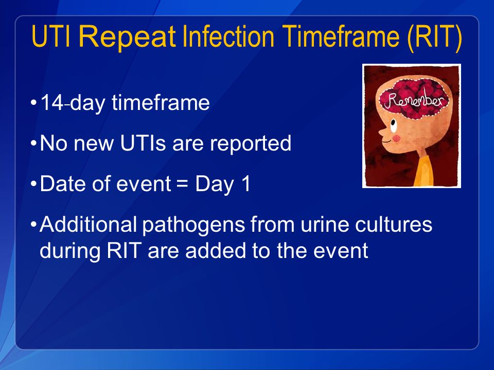UTI Repeat Infection Timeframe (RIT) 14 day timeframe No new UTIs are reported Date of event = Day 1 Additional pathogens from urine cultures during RIT are added to the event