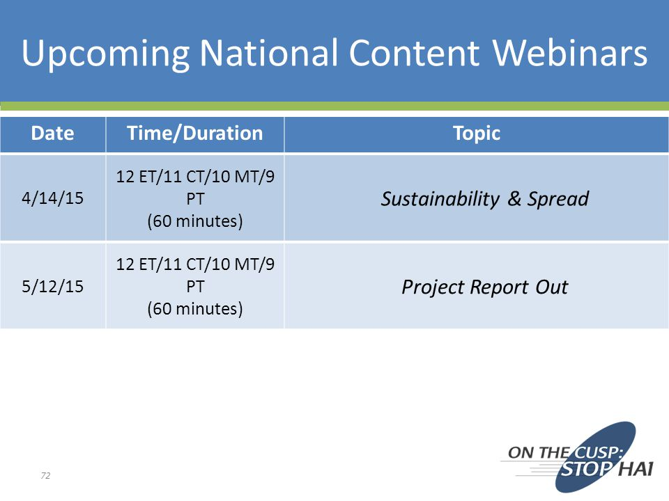 Upcoming National Content Webinars DateTime/DurationTopic 4/14/15 12 ET/11 CT/10 MT/9 PT (60 minutes) Sustainability & Spread 5/12/15 12 ET/11 CT/10 MT/9 PT (60 minutes) Project Report Out 72