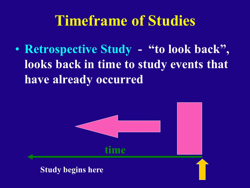 "Timeframe of Studies Retrospective Study - ""to look back"", looks back in time to study events that have already occurred time Study begins here"