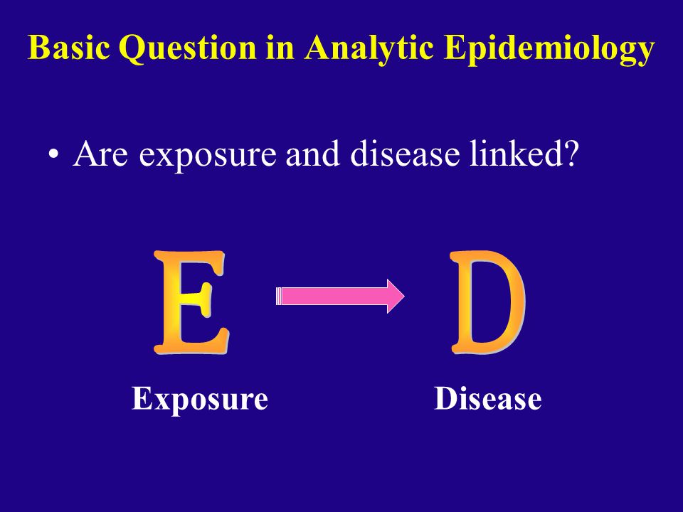 Basic Question in Analytic Epidemiology Are exposure and disease linked? ExposureDisease