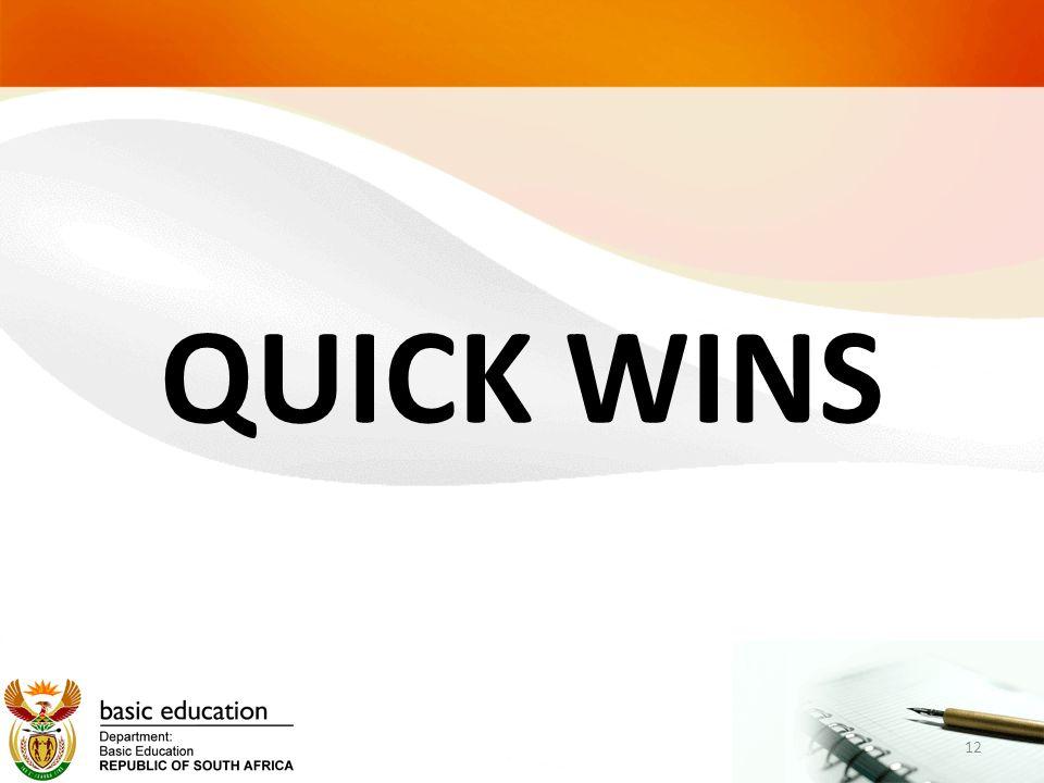 QUICK WINS 12