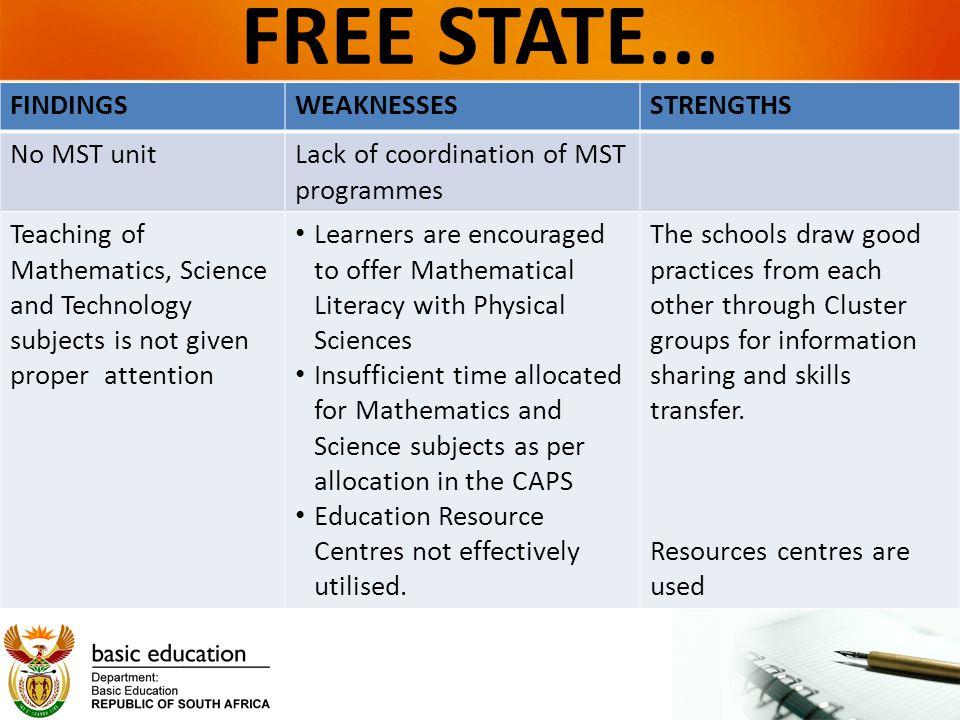 FREE STATE...