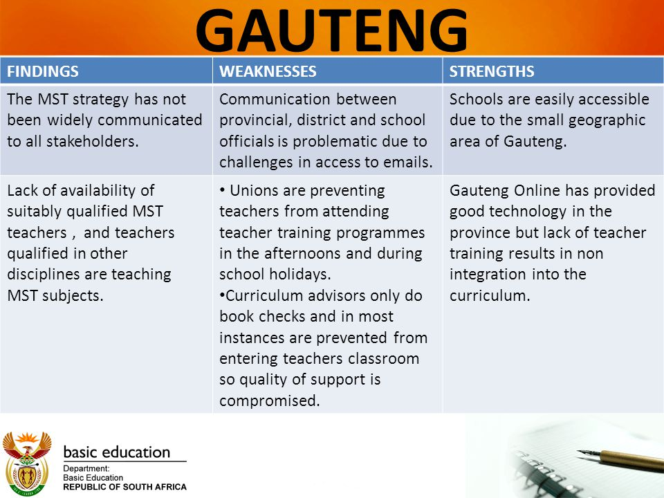 GAUTENG FINDINGSWEAKNESSESSTRENGTHS The MST strategy has not been widely communicated to all stakeholders.