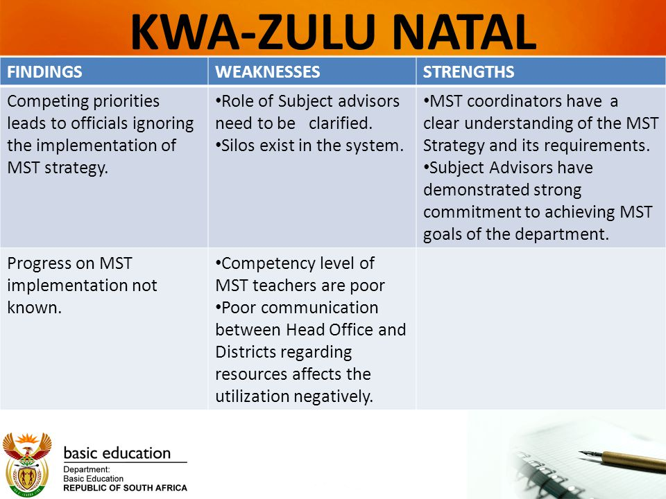 KWA-ZULU NATAL FINDINGSWEAKNESSESSTRENGTHS Competing priorities leads to officials ignoring the implementation of MST strategy.