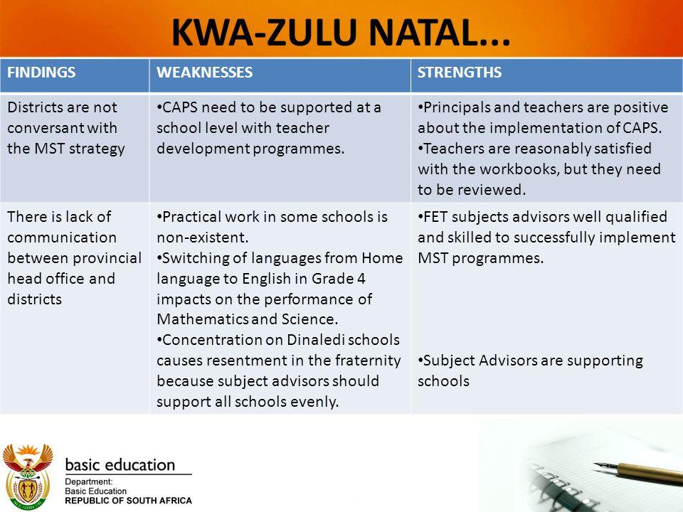 KWA-ZULU NATAL...