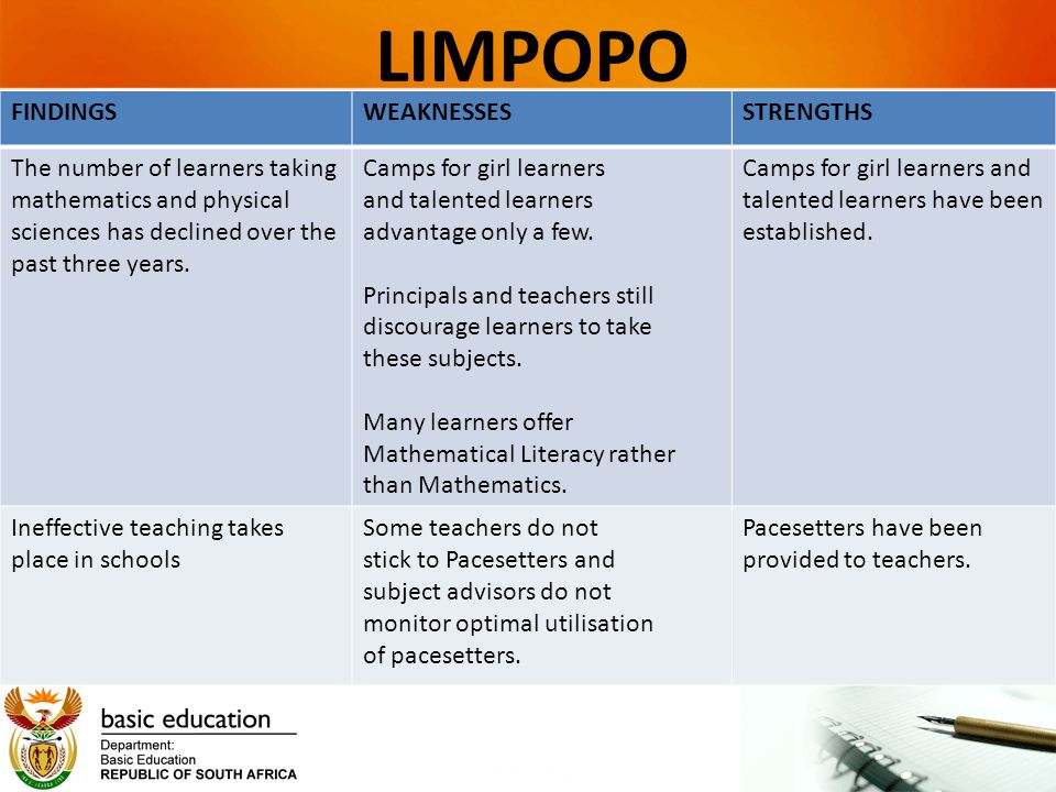 LIMPOPO FINDINGSWEAKNESSESSTRENGTHS The number of learners taking mathematics and physical sciences has declined over the past three years.
