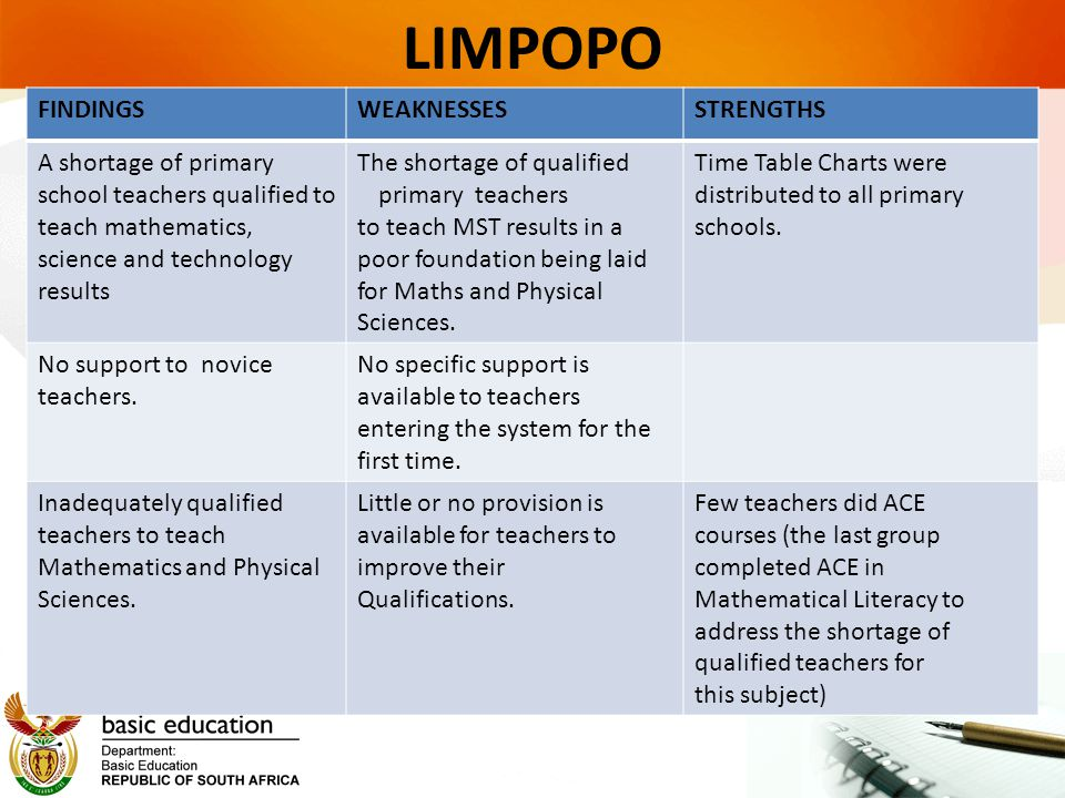 LIMPOPO FINDINGSWEAKNESSESSTRENGTHS A shortage of primary school teachers qualified to teach mathematics, science and technology results The shortage of qualified primary teachers to teach MST results in a poor foundation being laid for Maths and Physical Sciences.