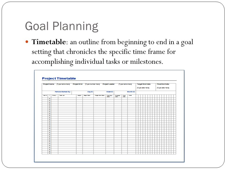Goal Planning Timetable: an outline from beginning to end in a goal setting that chronicles the specific time frame for accomplishing individual tasks