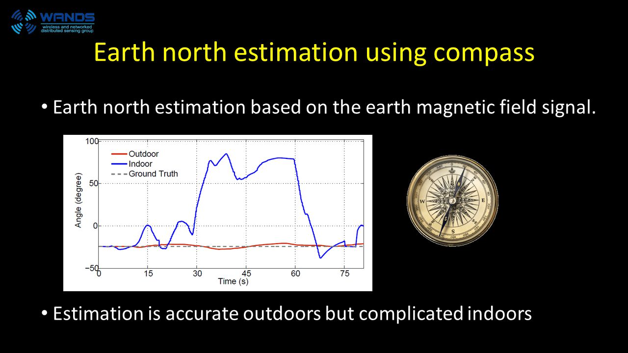 Earth north estimation using compass Earth north estimation based on the earth magnetic field signal. Estimation is accurate outdoors but complicated
